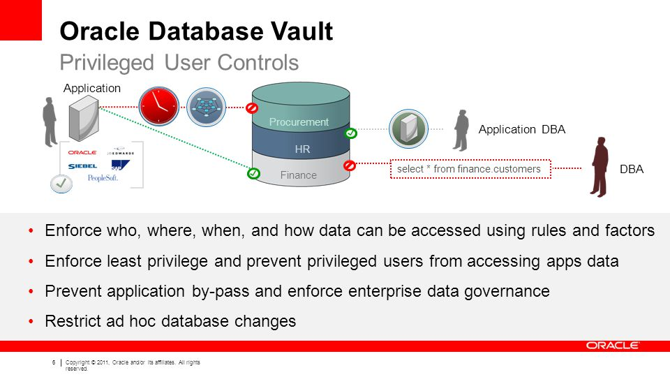 Oracle Database Vault Privileged User Controls