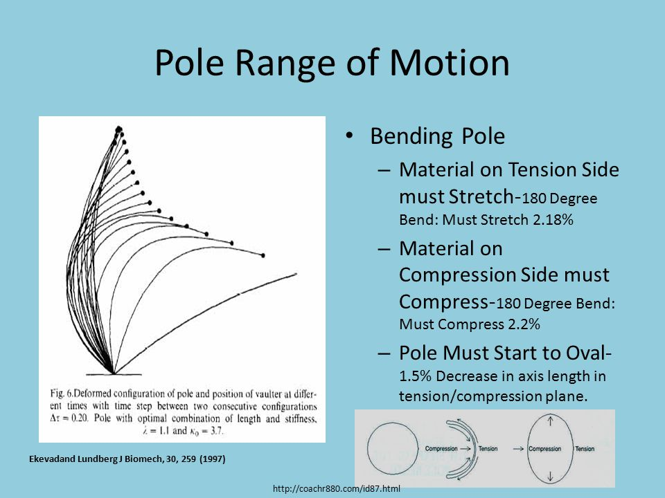 Pole Range of Motion Bending Pole