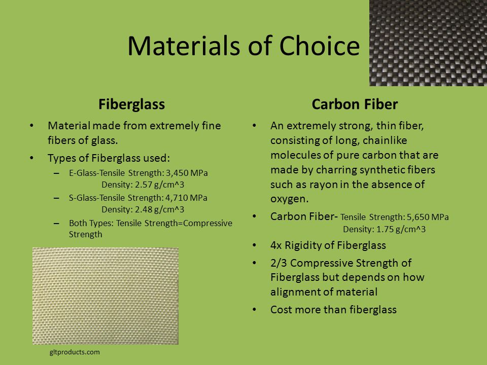 Materials of Choice Fiberglass Carbon Fiber