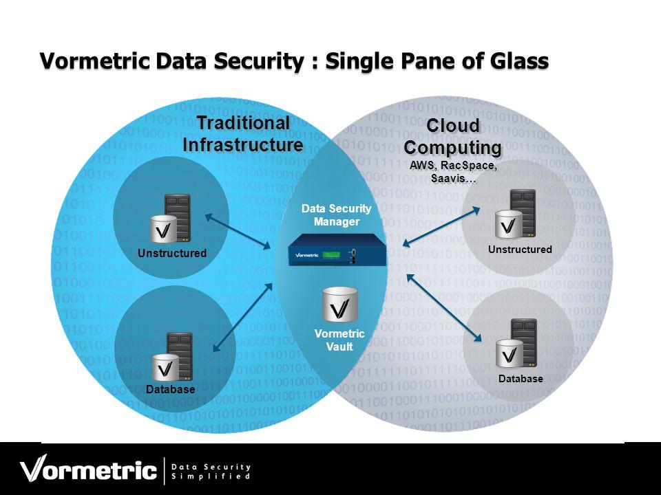 Vormetric Data Security : Single Pane of Glass