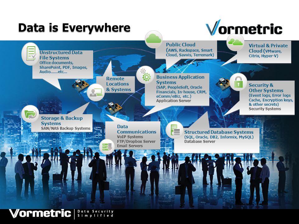 Data is Everywhere Public Cloud