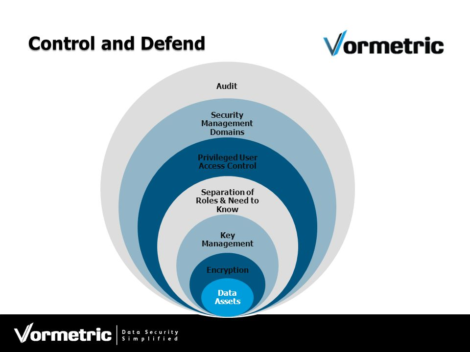 Control and Defend Audit Security Management Domains