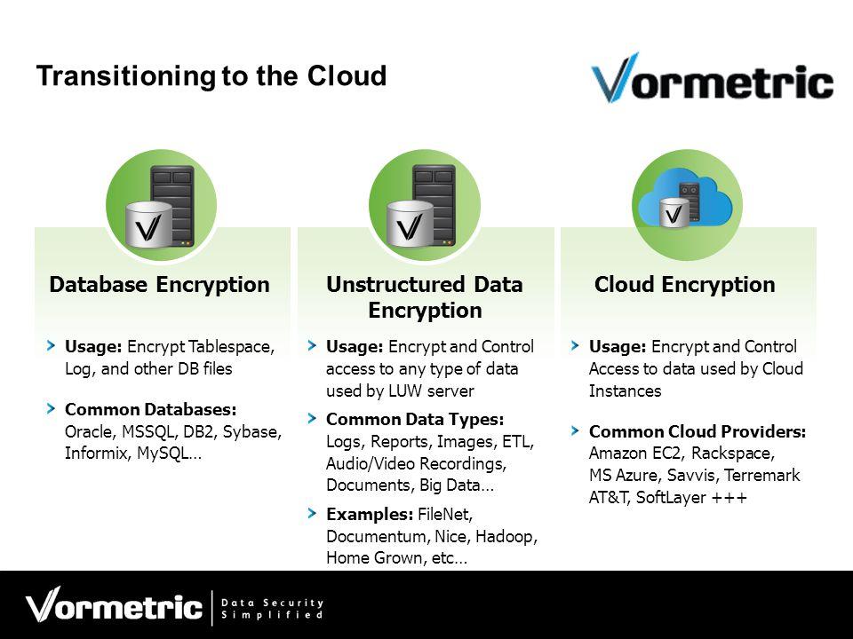Unstructured Data Encryption