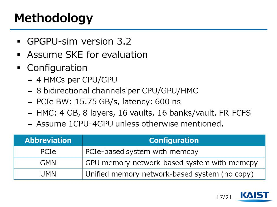 Methodology GPGPU-sim version 3.2 Assume SKE for evaluation