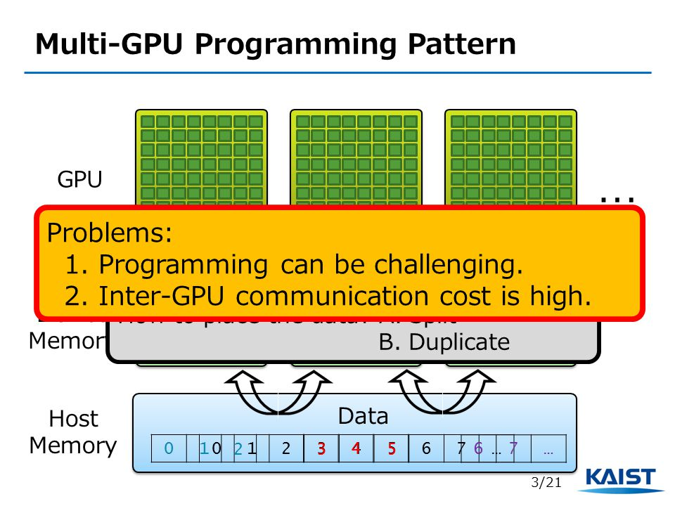 Multi-GPU Programming Pattern