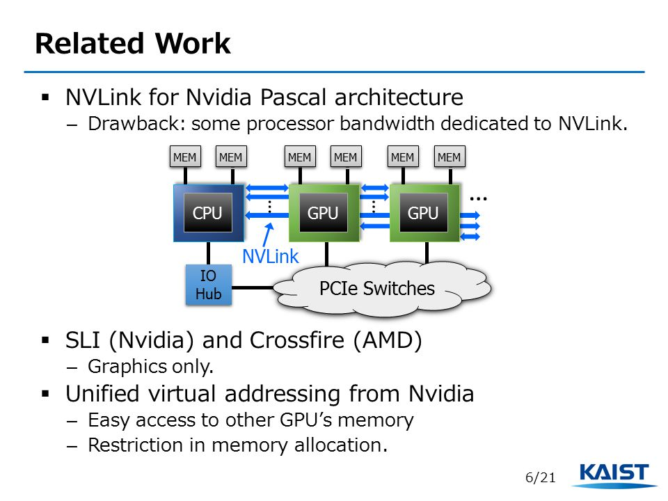 … Related Work NVLink for Nvidia Pascal architecture …