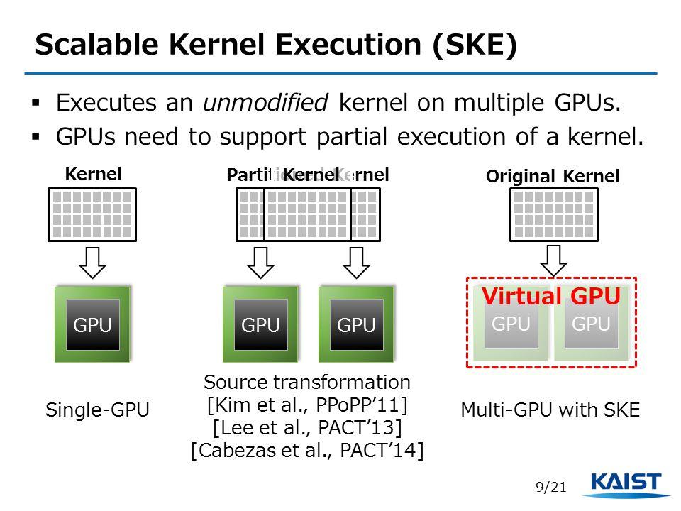 Scalable Kernel Execution (SKE)