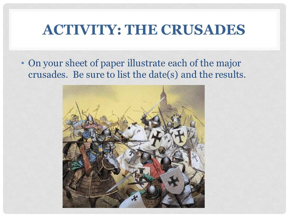 Activity: The Crusades
