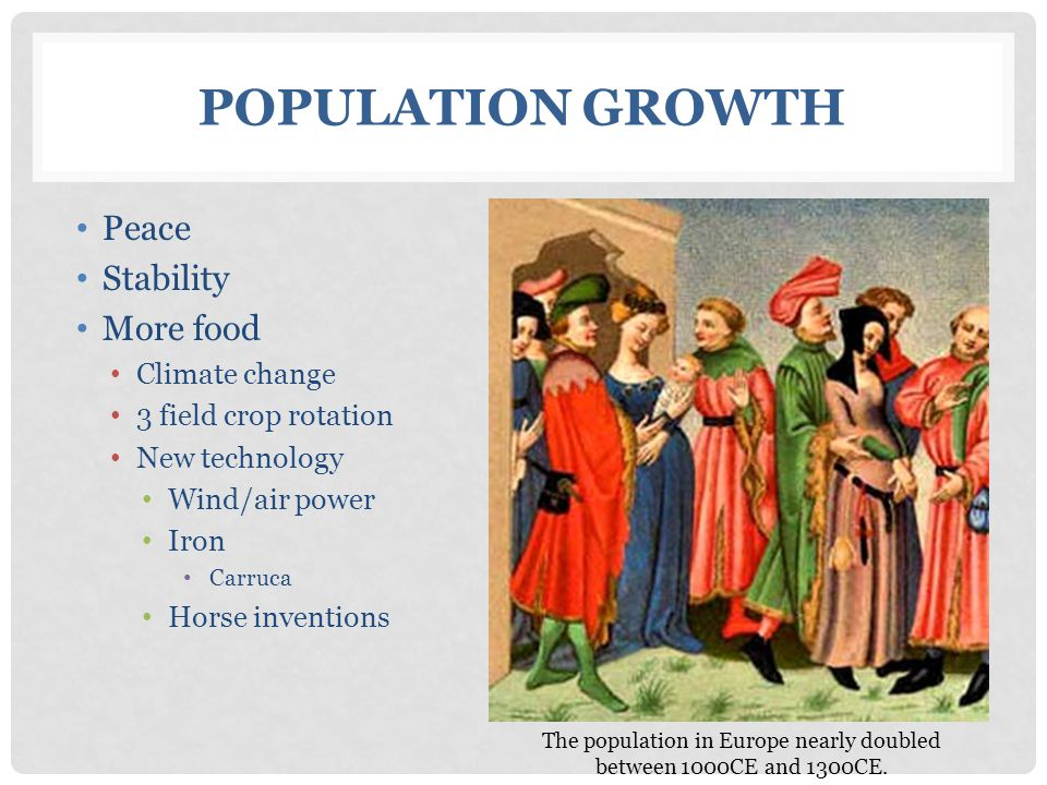 The population in Europe nearly doubled between 1000CE and 1300CE.