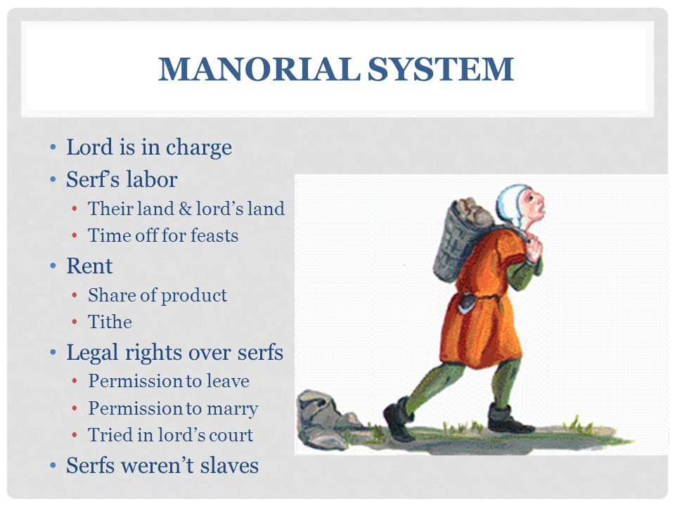 Manorial System Lord is in charge Serf's labor Rent