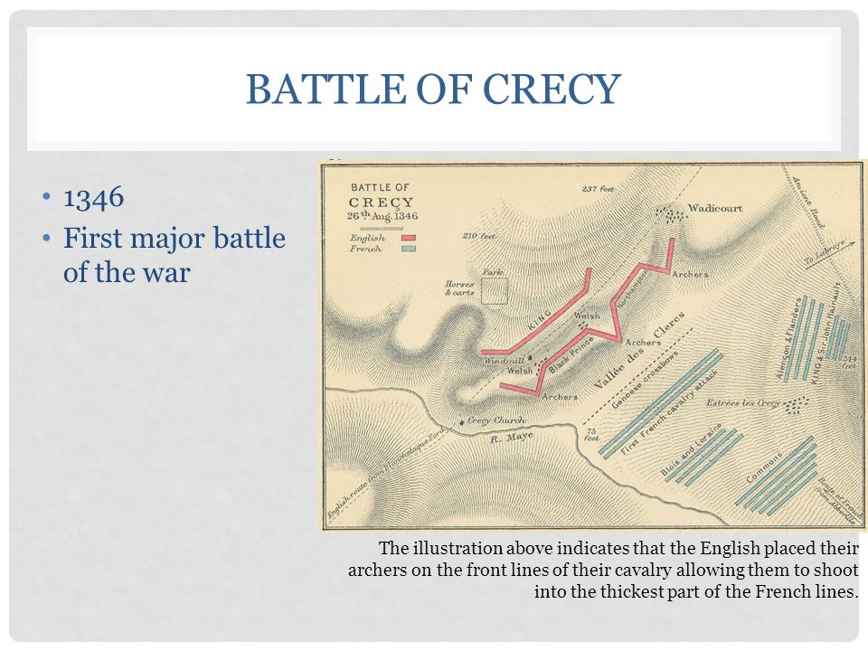 Battle of Crecy 1346 First major battle of the war