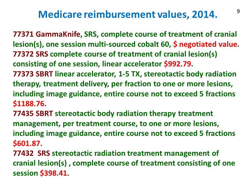 Medicare reimbursement values, 2014.