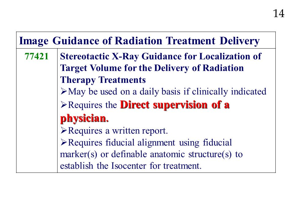 Image Guidance of Radiation Treatment Delivery