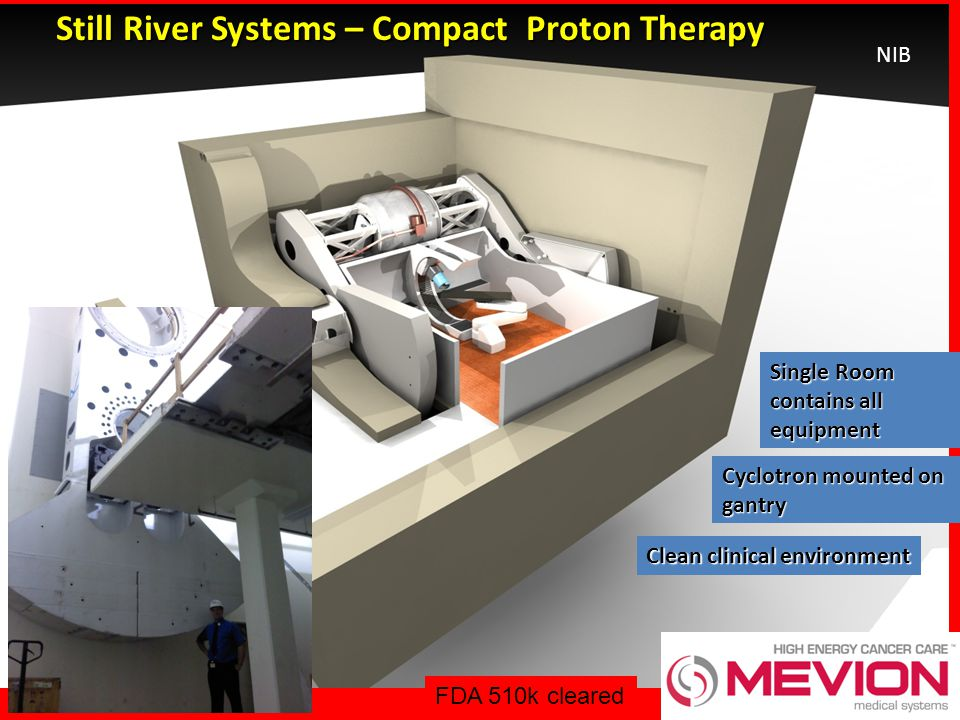 Still River Systems – Compact Proton Therapy