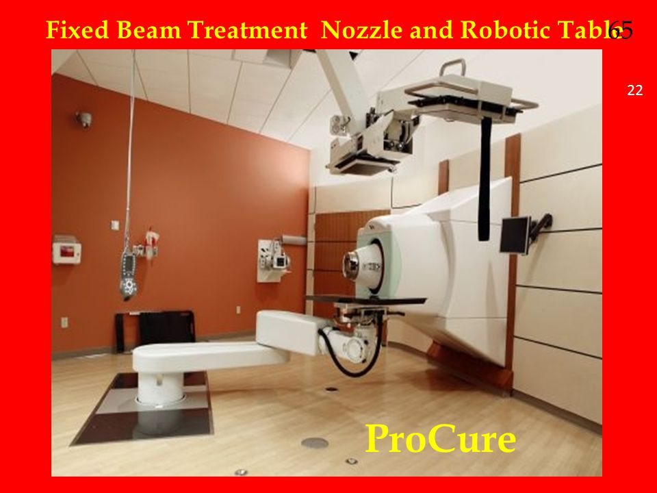 Fixed Beam Treatment Nozzle and Robotic Table