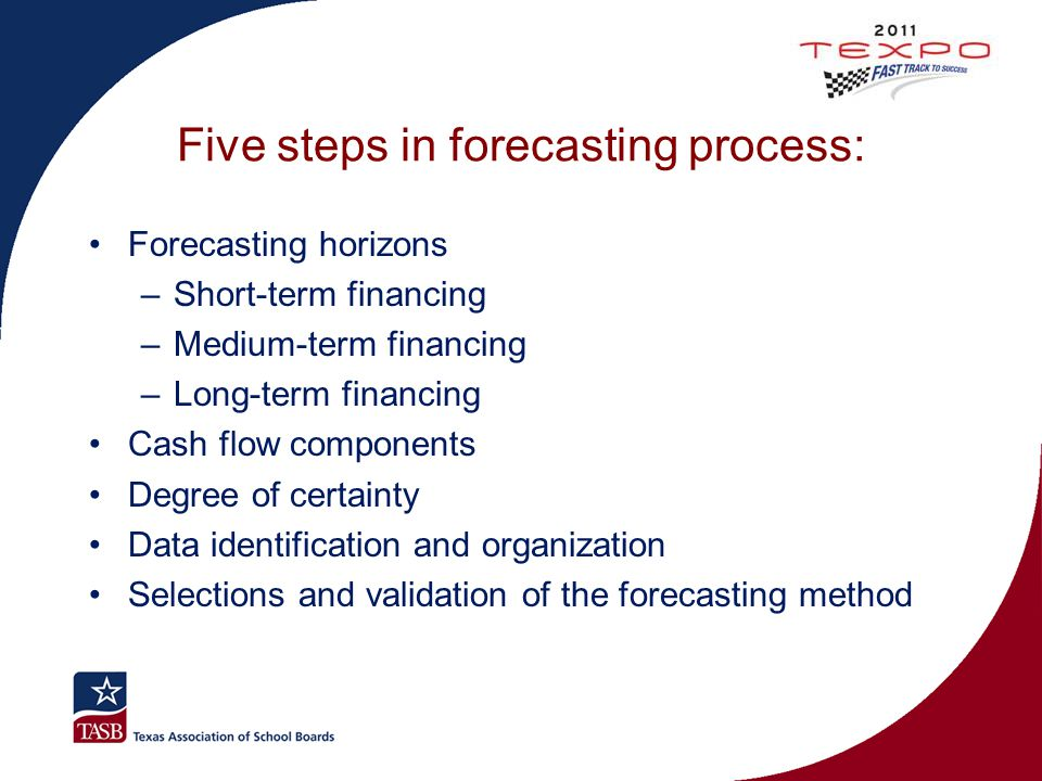 Five steps in forecasting process: