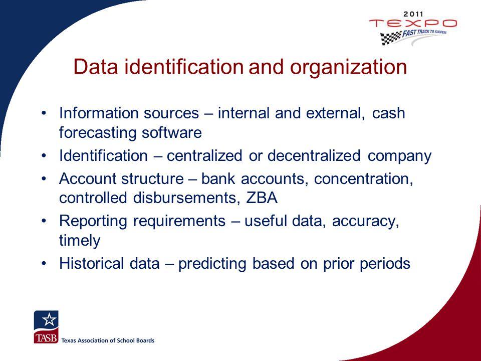 Data identification and organization