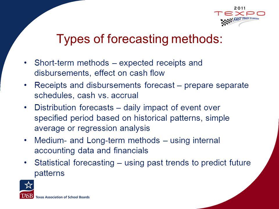 Types of forecasting methods: