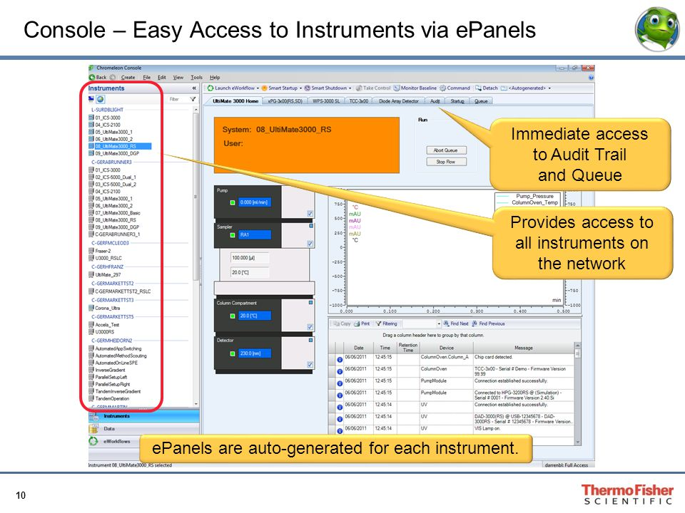 Console – Easy Access to Instruments via ePanels