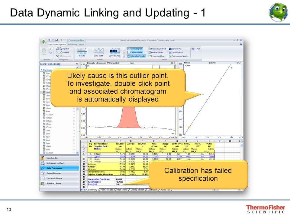 Data Dynamic Linking and Updating - 1