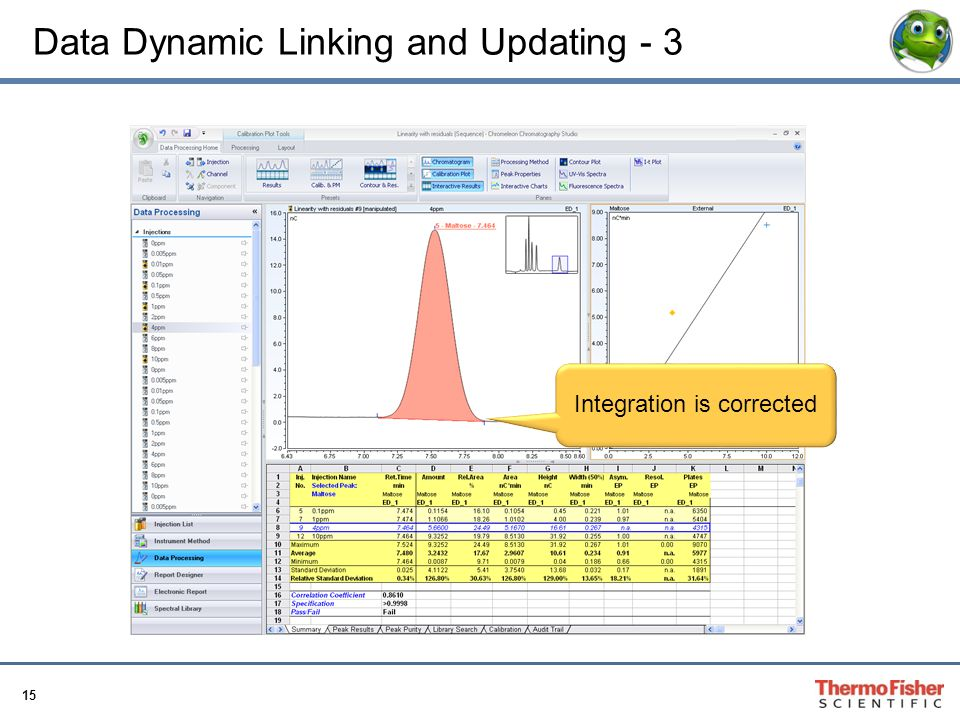 Data Dynamic Linking and Updating - 3