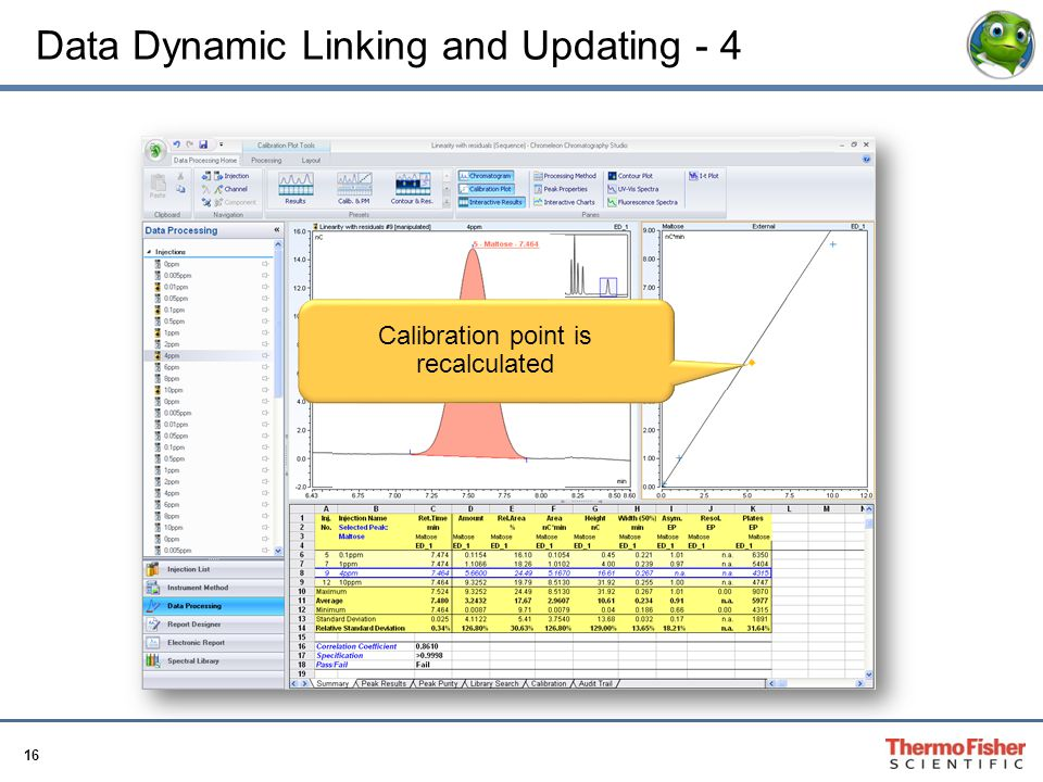 Data Dynamic Linking and Updating - 4