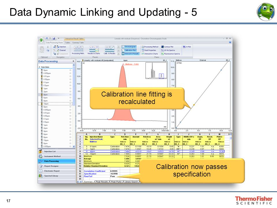 Data Dynamic Linking and Updating - 5