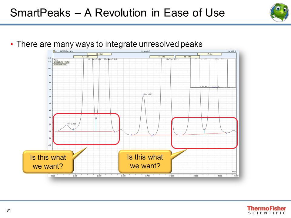 SmartPeaks – A Revolution in Ease of Use