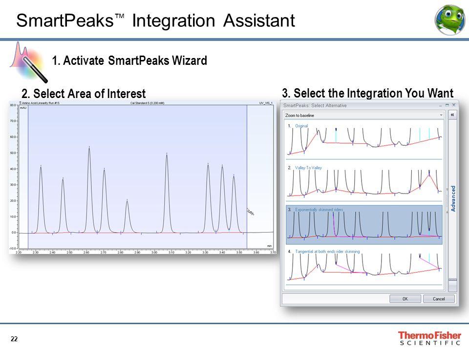 SmartPeaks™ Integration Assistant