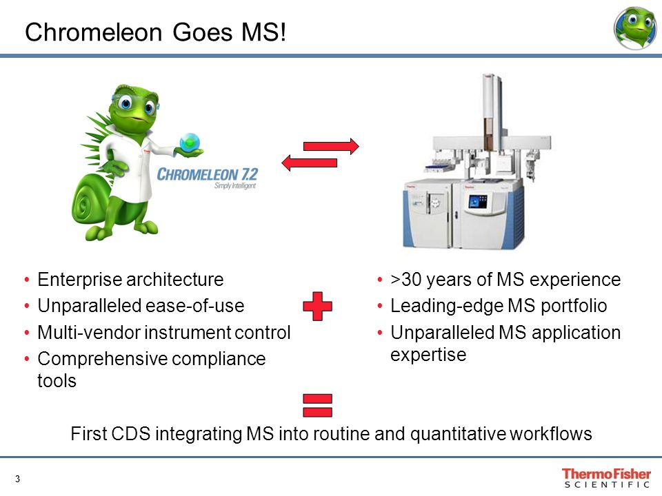 First CDS integrating MS into routine and quantitative workflows