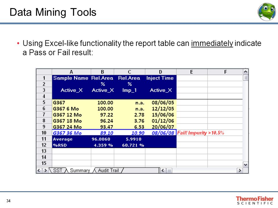 Data Mining Tools Using Excel-like functionality the report table can immediately indicate a Pass or Fail result:
