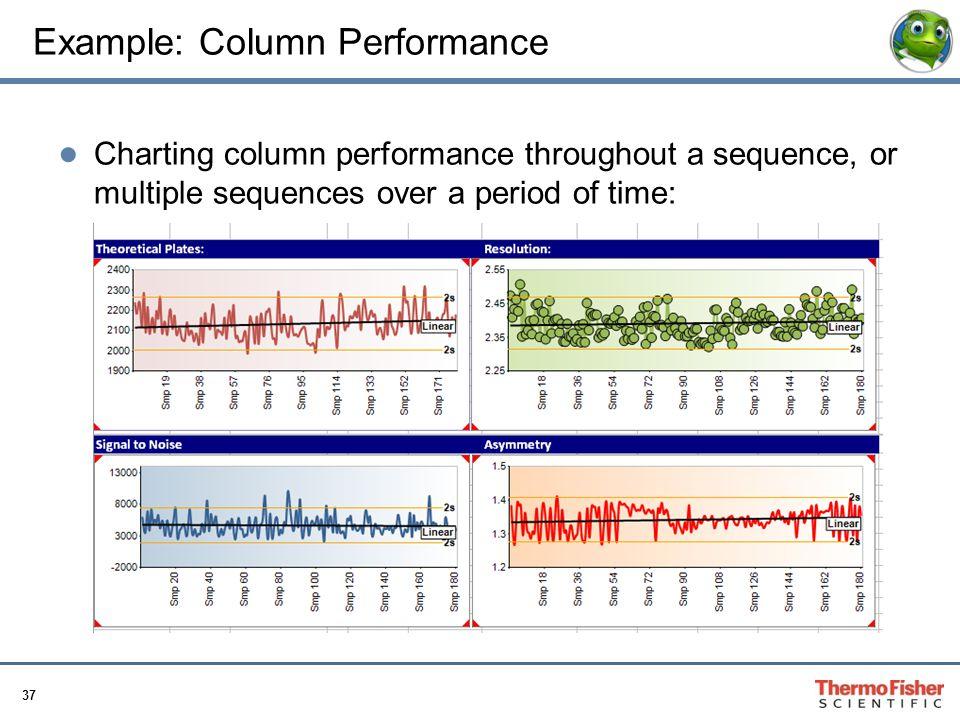 Example: Column Performance