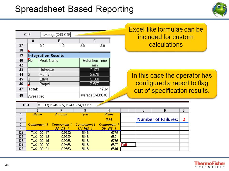 Spreadsheet Based Reporting