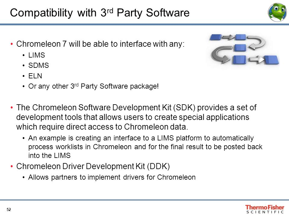 Compatibility with 3rd Party Software