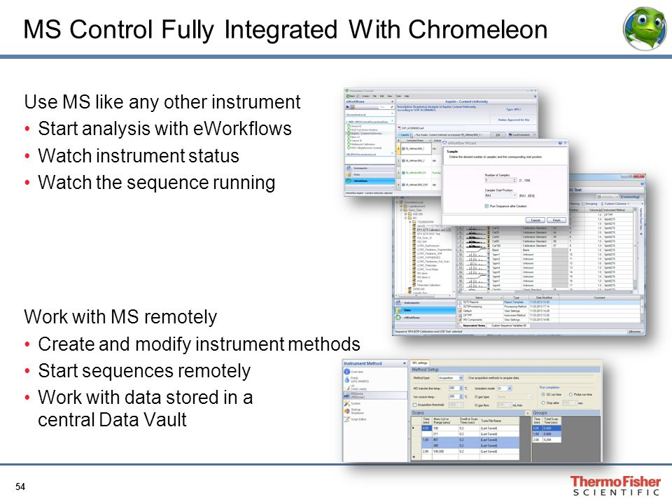MS Control Fully Integrated With Chromeleon