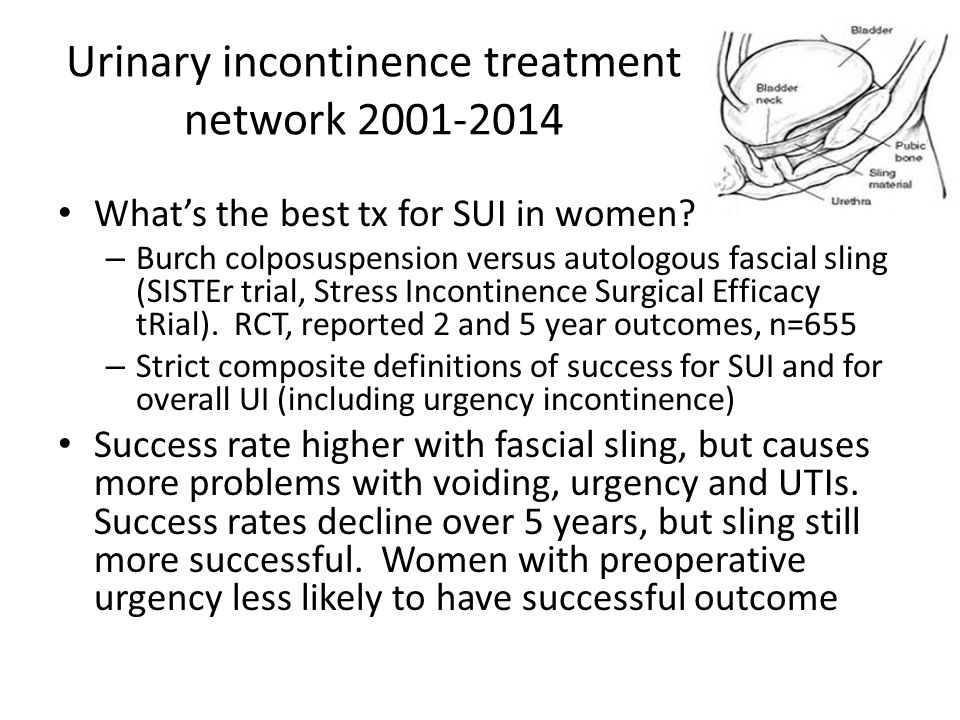 Urinary incontinence treatment network 2001-2014