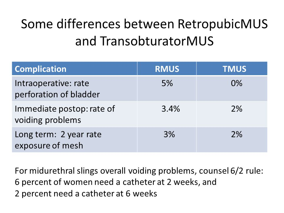 Some differences between RetropubicMUS and TransobturatorMUS