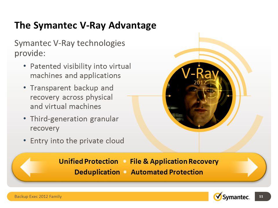 The Symantec V-Ray Advantage