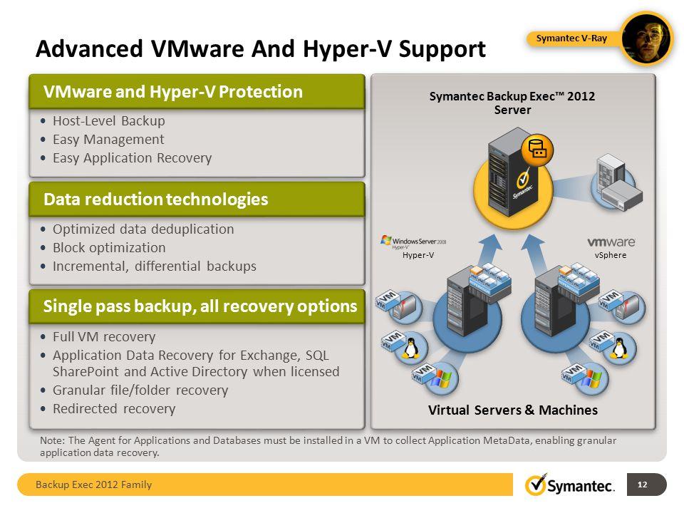 Advanced VMware And Hyper-V Support