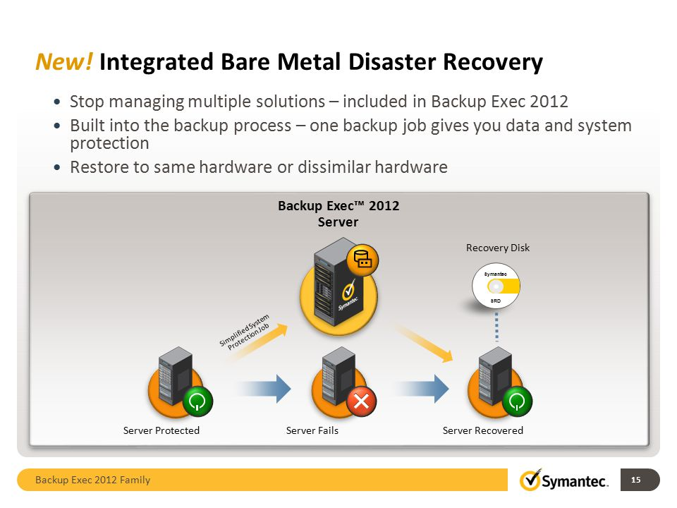 New! Integrated Bare Metal Disaster Recovery