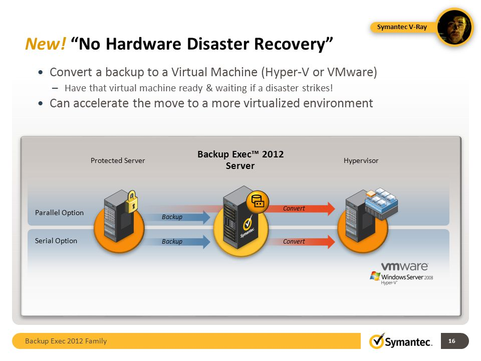 New! No Hardware Disaster Recovery