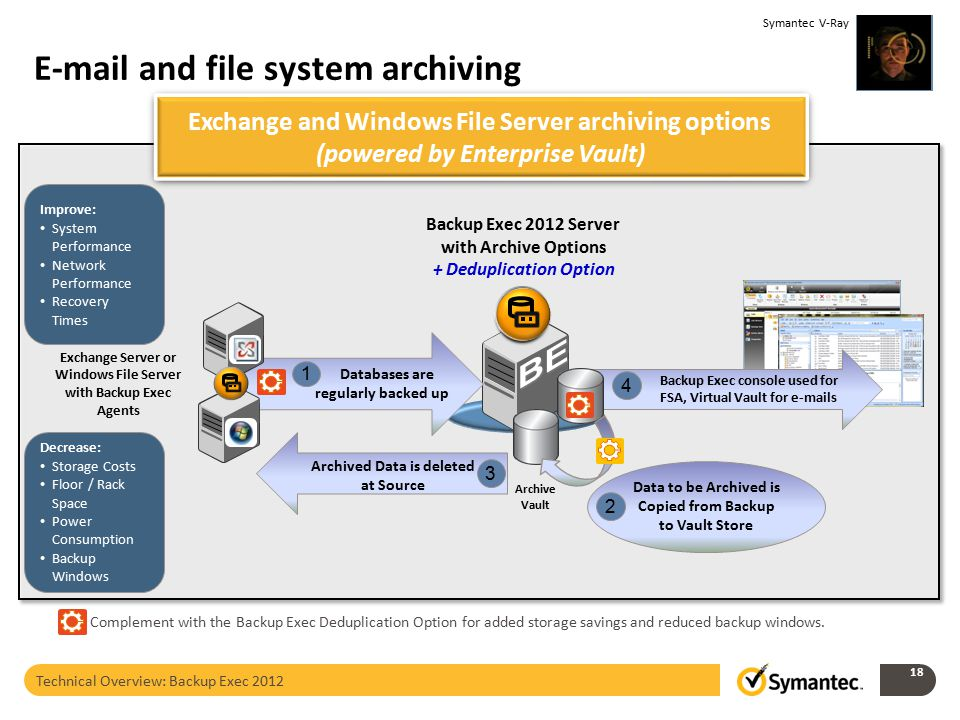 E-mail and file system archiving