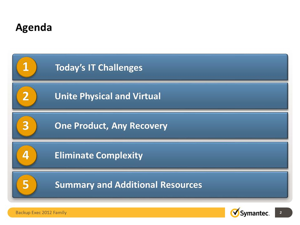 1 2 3 4 5 Agenda Today's IT Challenges Unite Physical and Virtual