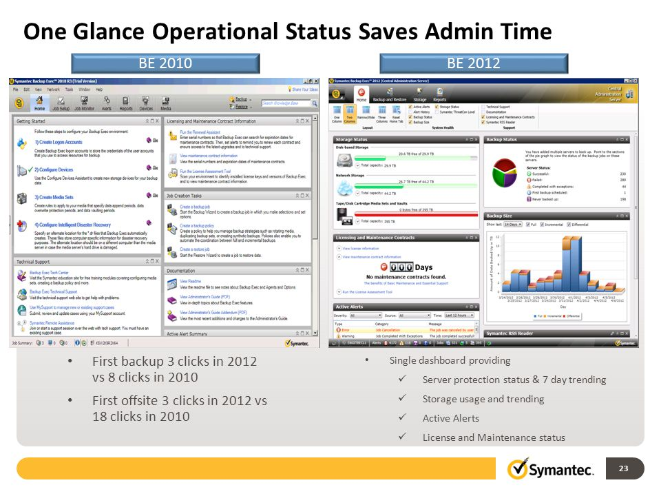 One Glance Operational Status Saves Admin Time