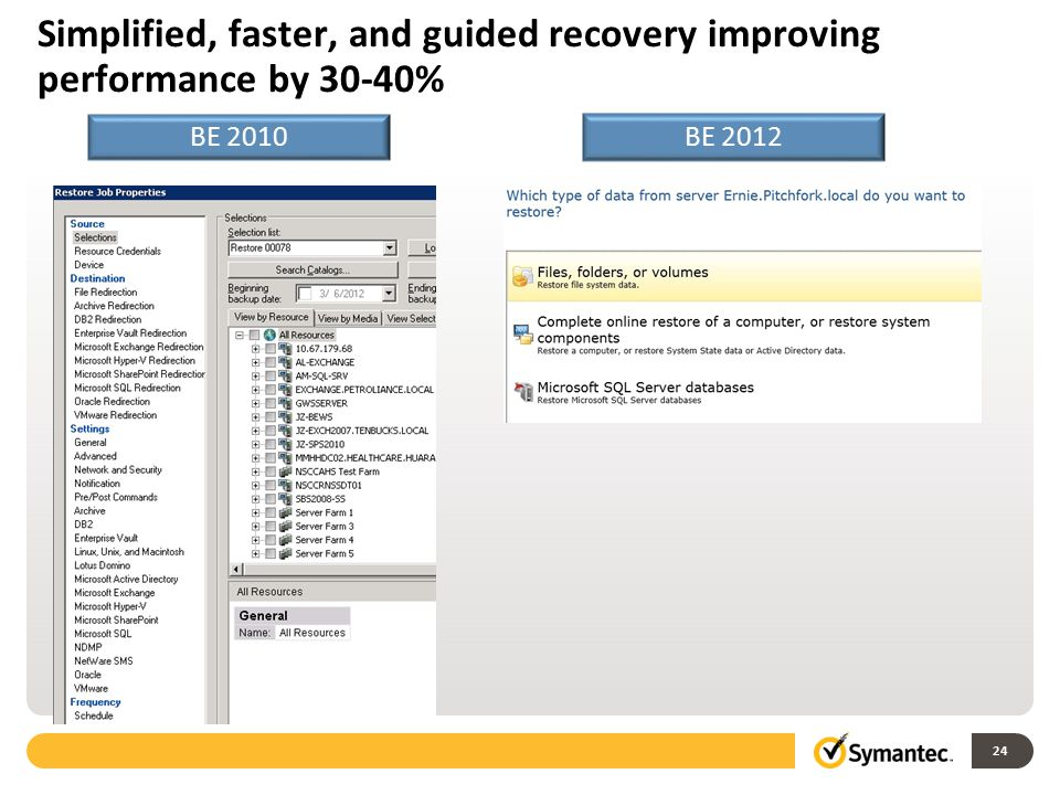 Simplified, faster, and guided recovery improving performance by 30-40%