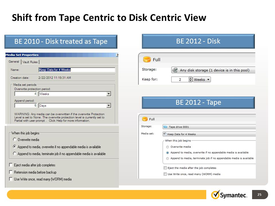 Shift from Tape Centric to Disk Centric View