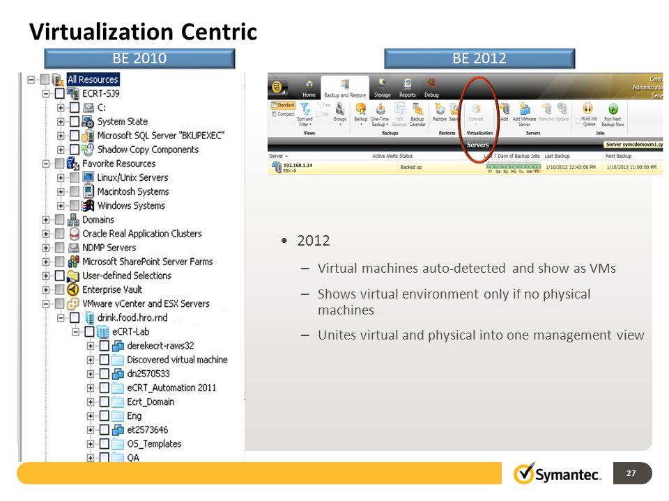 Virtualization Centric