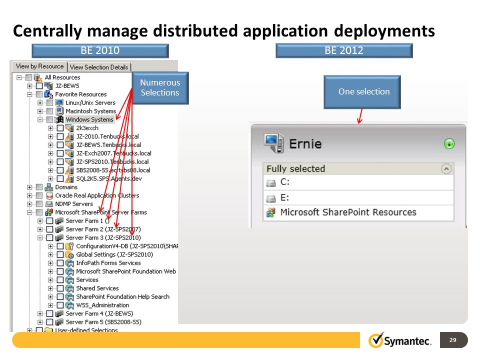 Centrally manage distributed application deployments