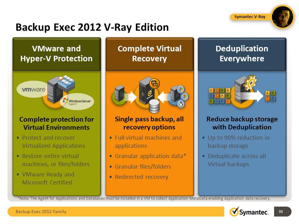 Backup Exec 2012 V-Ray Edition