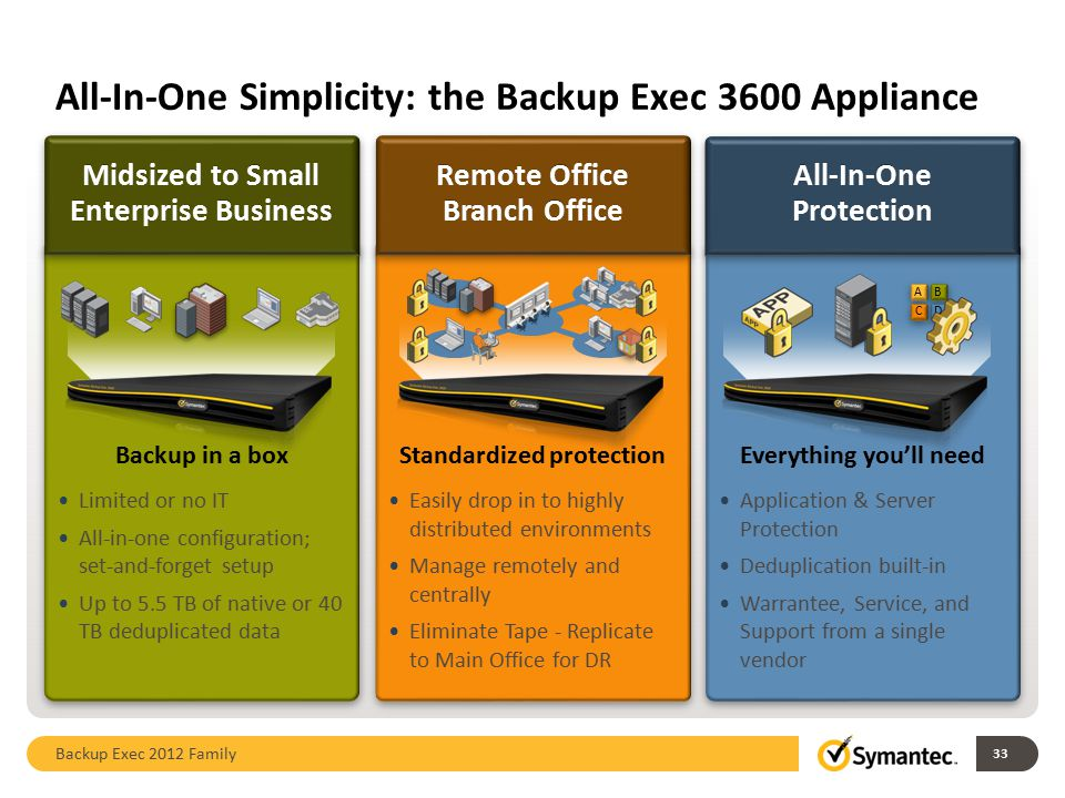 All-In-One Simplicity: the Backup Exec 3600 Appliance